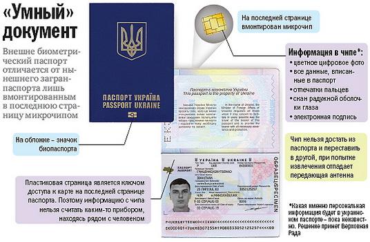 Как сделать загранпаспорт в украине несовершеннолетним